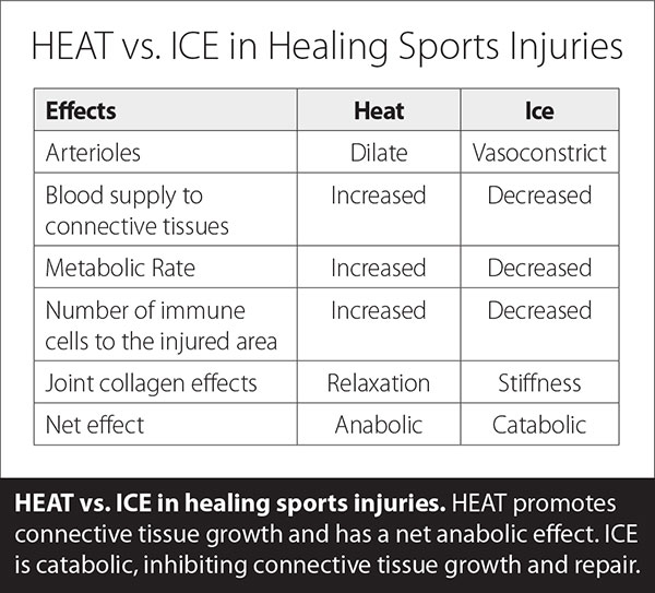 heat-vs-rice-sports-injuries-WEB