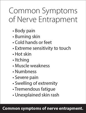 Common Symptoms of Nerve Entrapment